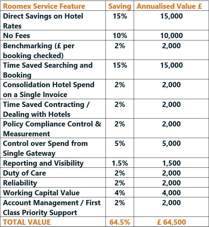 Finance blog table.jpg